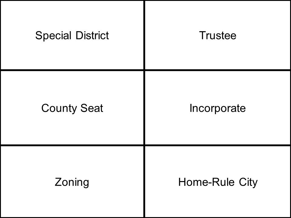 Special DistrictTrustee County SeatIncorporate ZoningHome-Rule City