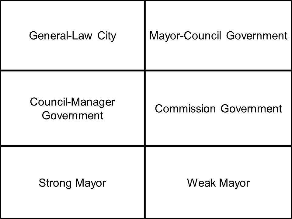 General-Law CityMayor-Council Government Council-Manager Government Commission Government Strong MayorWeak Mayor