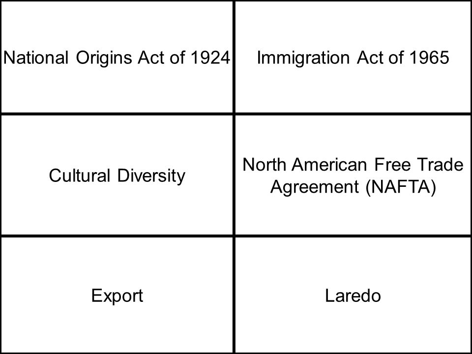 National Origins Act of 1924Immigration Act of 1965 Cultural Diversity North American Free Trade Agreement (NAFTA) ExportLaredo