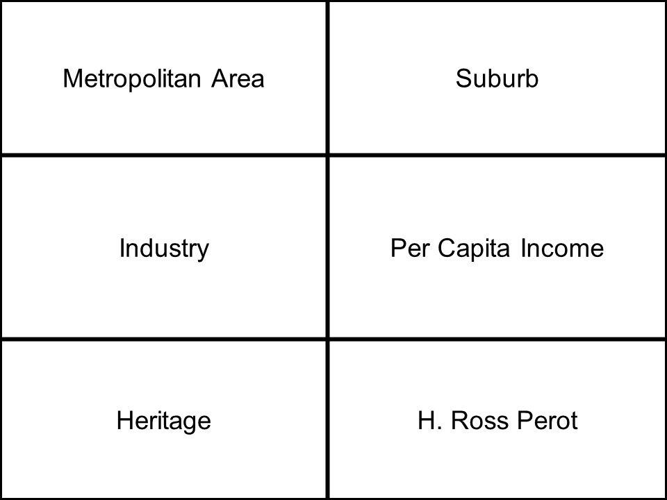Metropolitan AreaSuburb IndustryPer Capita Income HeritageH. Ross Perot