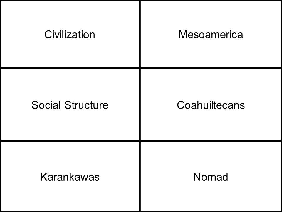 CivilizationMesoamerica Social StructureCoahuiltecans KarankawasNomad