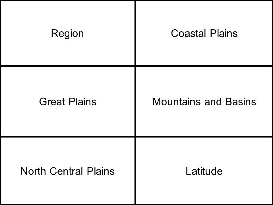 RegionCoastal Plains Great PlainsMountains and Basins North Central PlainsLatitude