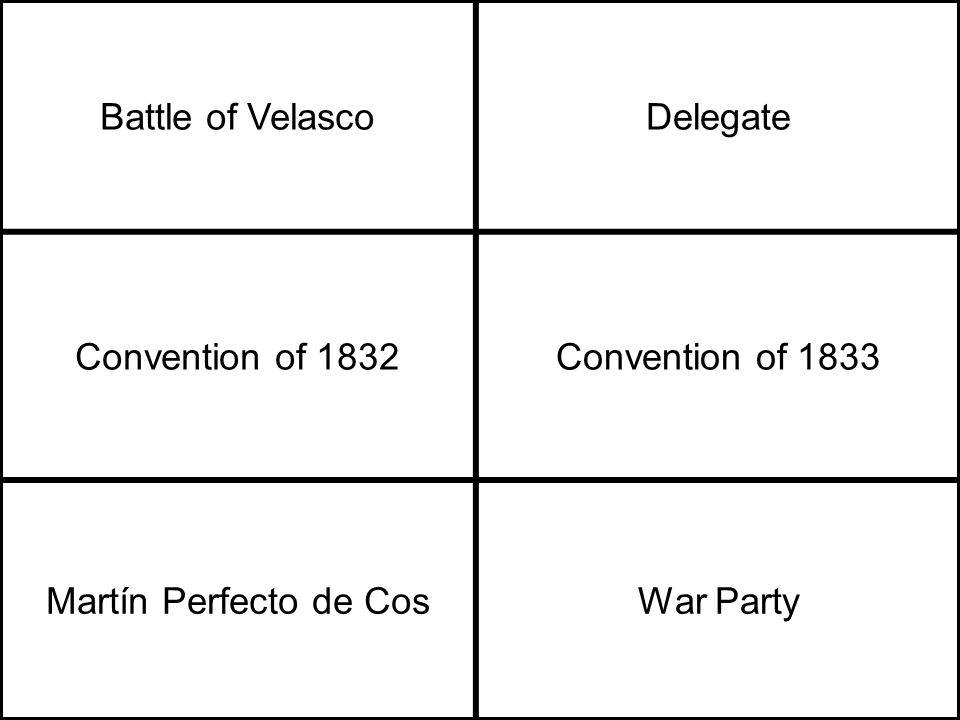 Battle of VelascoDelegate Convention of 1832Convention of 1833 Martín Perfecto de CosWar Party