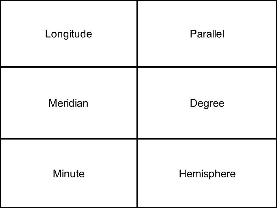 LongitudeParallel MeridianDegree MinuteHemisphere