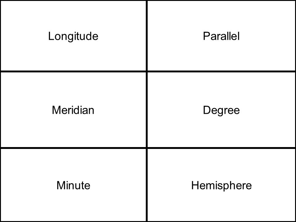 EquatorPrime Meridian Tropic of CancerTropic of Capricorn Arctic CircleAntarctic Circle