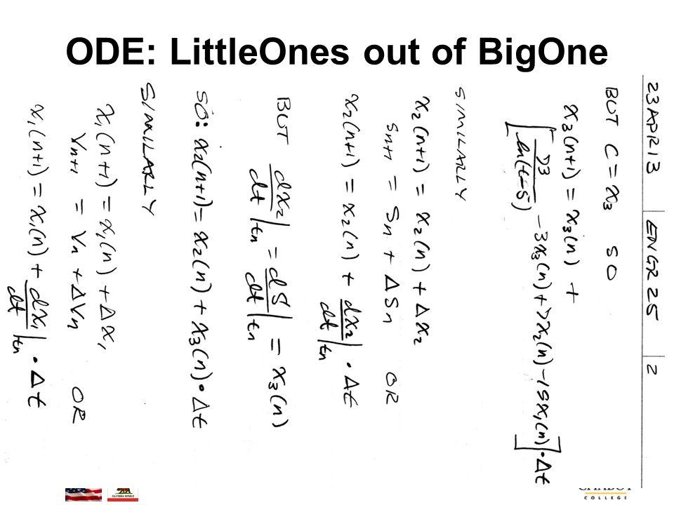 BMayer@ChabotCollege.edu ENGR-25_Tutorial_P9-34_Accelerating_Pendulum.pptx 6 Bruce Mayer, PE Engineering/Math/Physics 25: Computational Methods ODE: LittleOnes out of BigOne