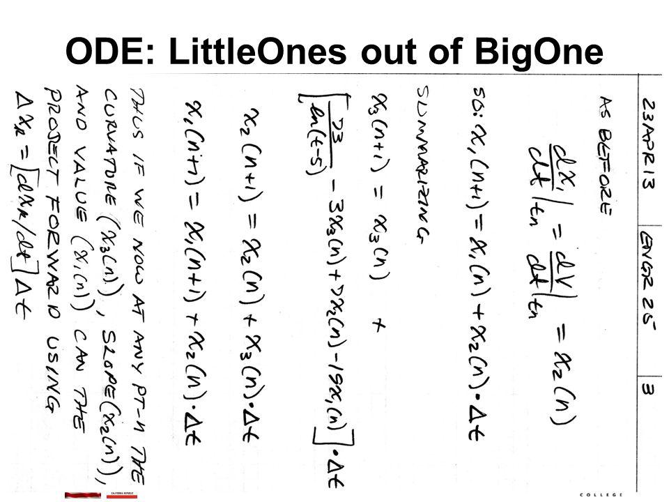 BMayer@ChabotCollege.edu ENGR-25_Tutorial_P9-34_Accelerating_Pendulum.pptx 7 Bruce Mayer, PE Engineering/Math/Physics 25: Computational Methods ODE: LittleOnes out of BigOne