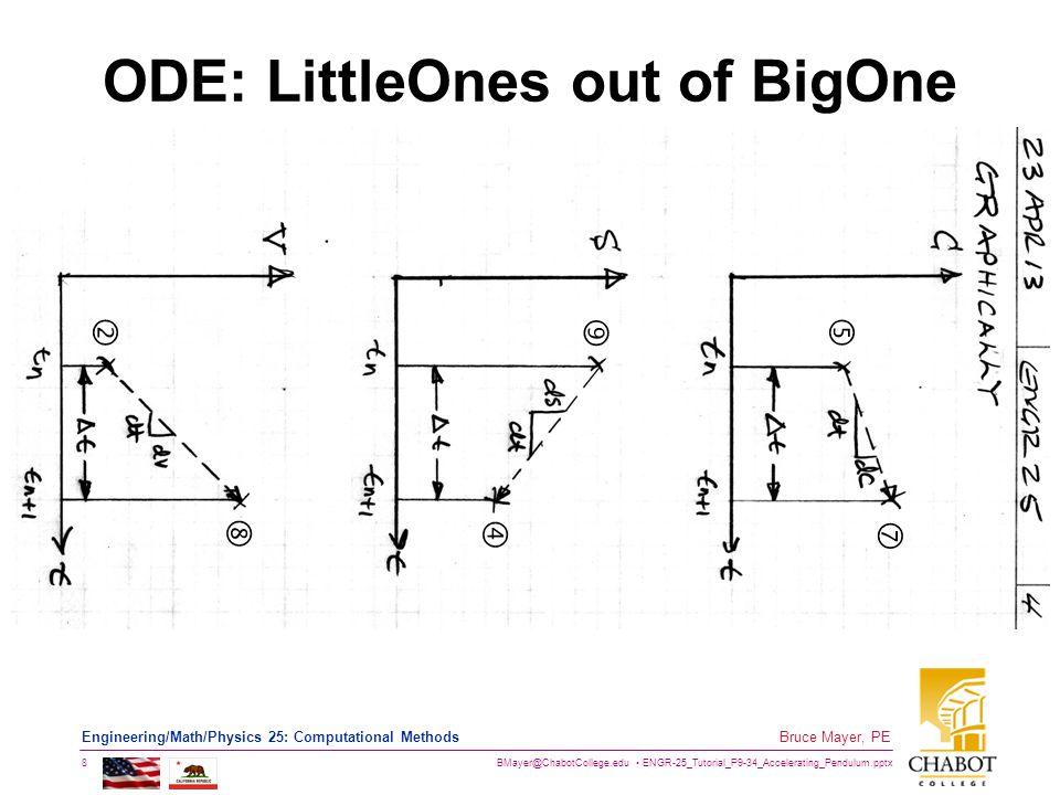 BMayer@ChabotCollege.edu ENGR-25_Tutorial_P9-34_Accelerating_Pendulum.pptx 8 Bruce Mayer, PE Engineering/Math/Physics 25: Computational Methods ODE: LittleOnes out of BigOne      