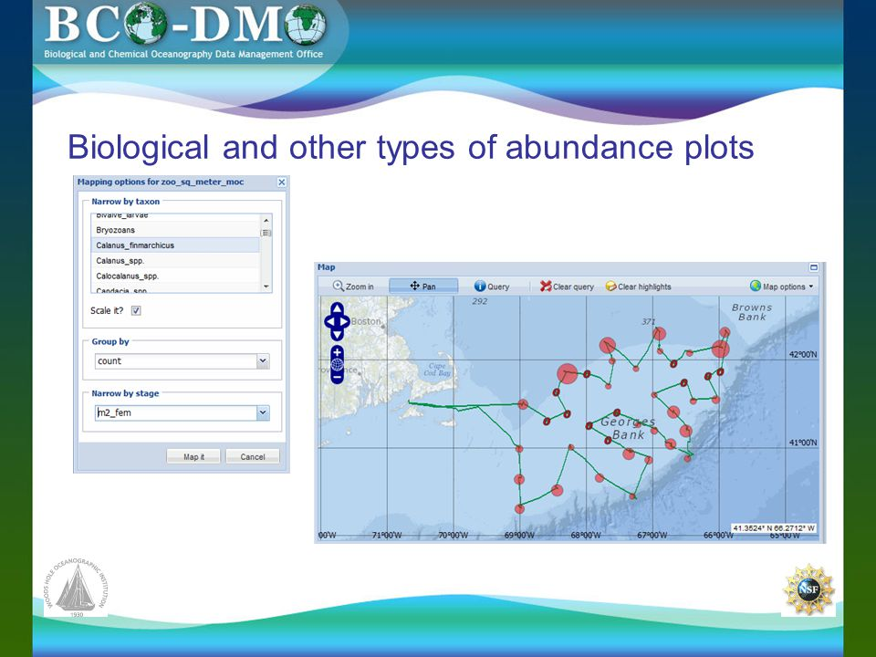 Biological and other types of abundance plots