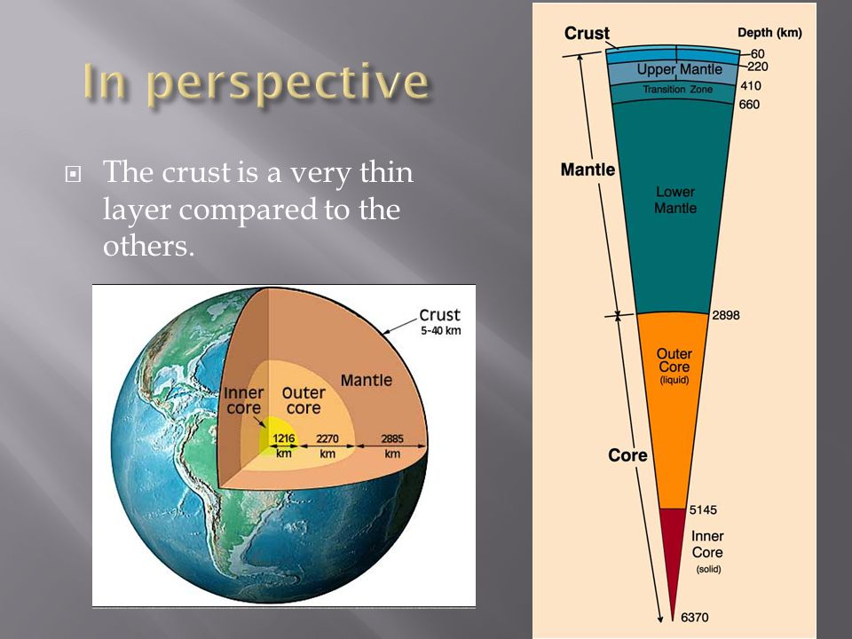 We already know that over time, the Earth's crust cooled.