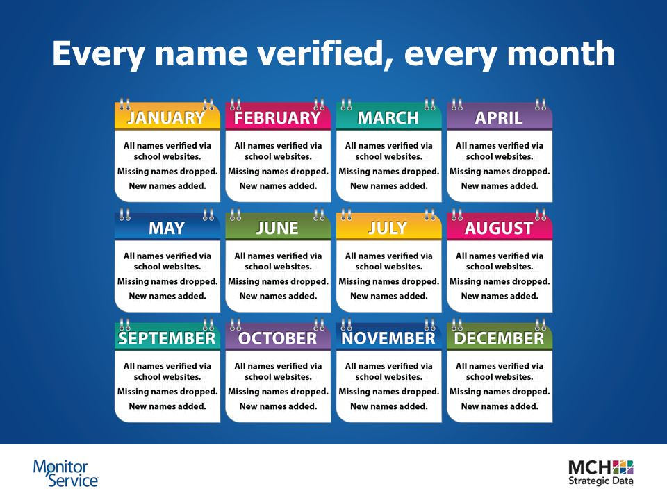 Every name verified, every month