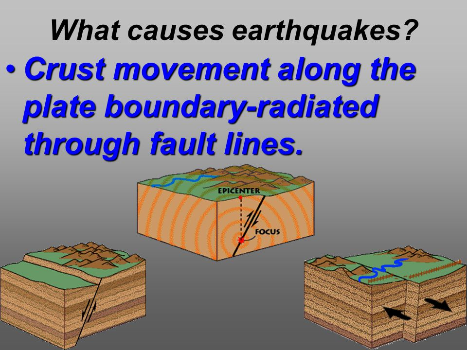 What causes earthquakes.