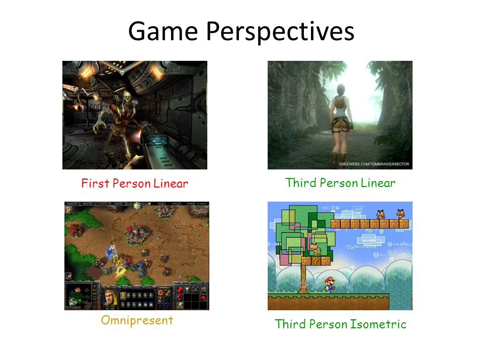 Game Perspectives First Person Linear Third Person Linear Third Person Isometric Omnipresent