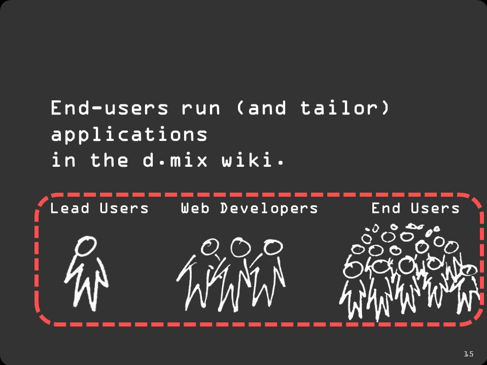 15 Lead UsersWeb DevelopersEnd Users End-users run (and tailor) applications in the d.mix wiki.