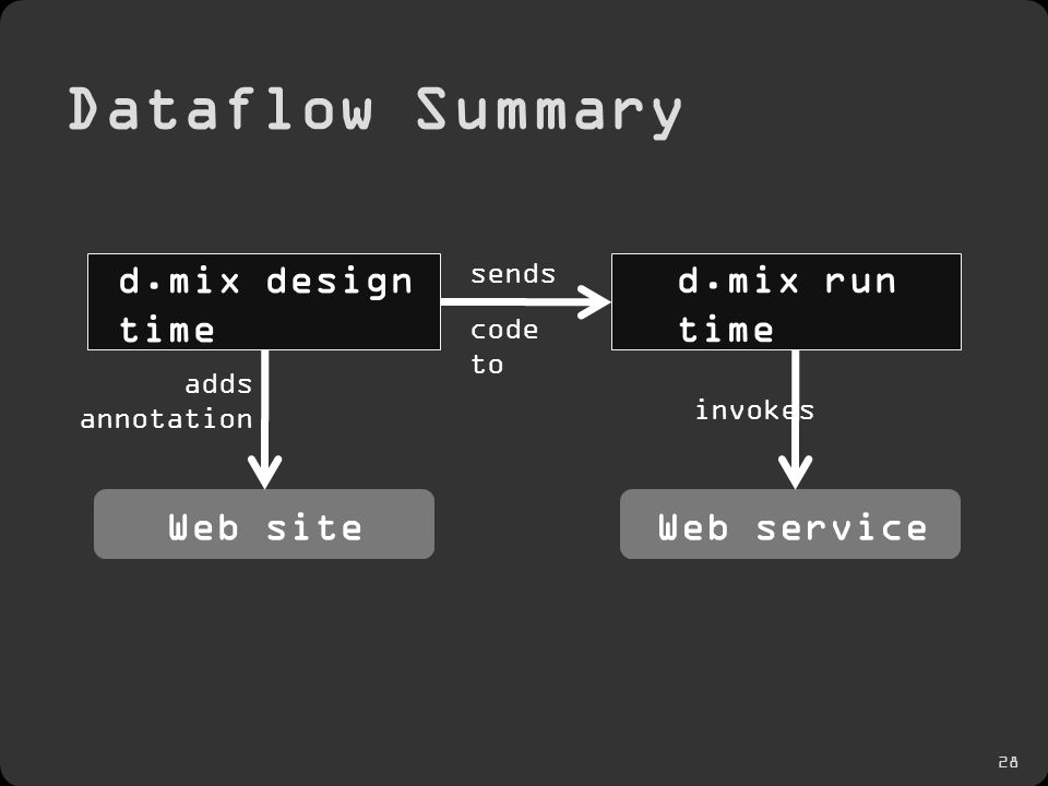 28 Dataflow Summary d.mix run time d.mix design time invokes Web service sends code to Web site adds annotation
