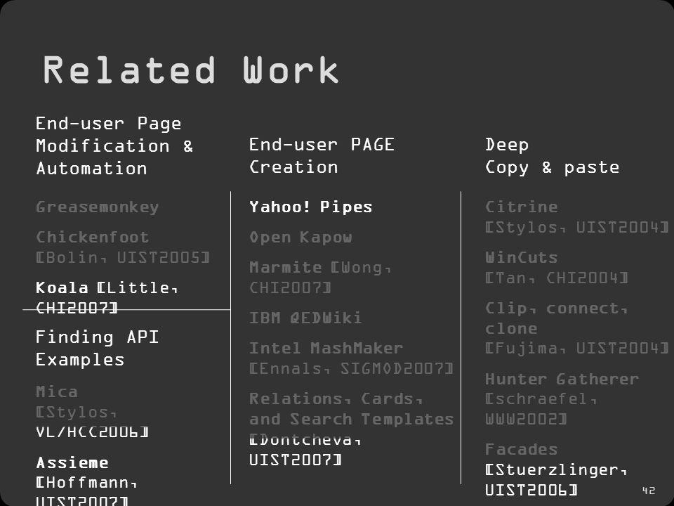 42 Related Work Greasemonkey Chickenfoot [Bolin, UIST2005] Koala [Little, CHI2007] Yahoo.