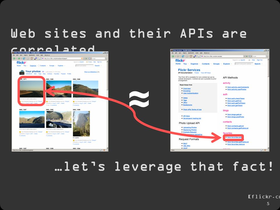 5 Web sites and their APIs are correlated… [flickr.com] …let's leverage that fact! ≈