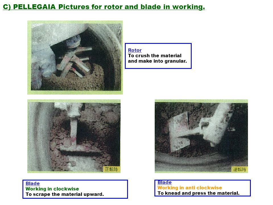 C) PELLEGAIA Pictures for rotor and blade in working.