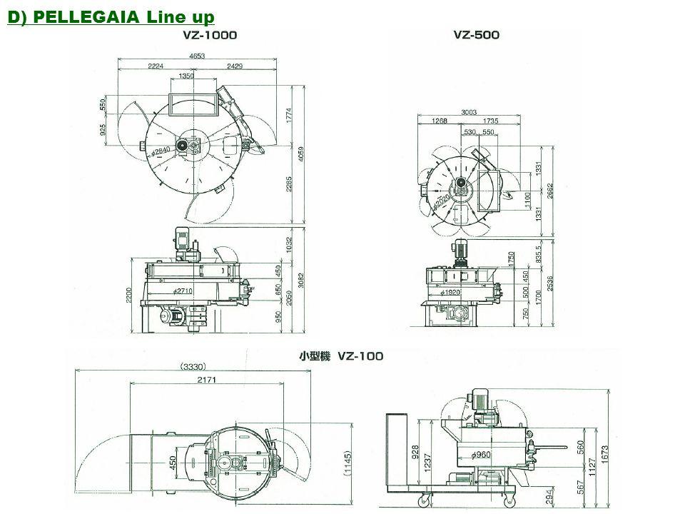 D) PELLEGAIA Line up
