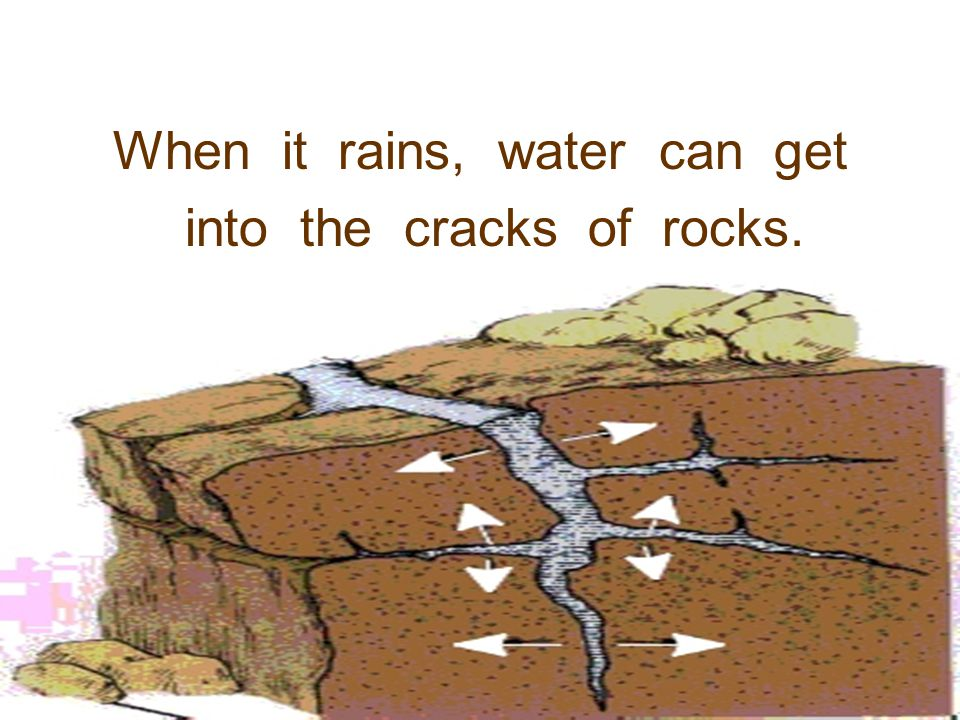 When water freezes, it expands. This widens the cracks.