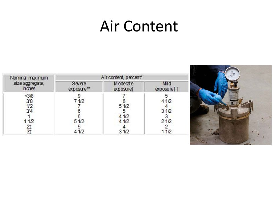 Air Content