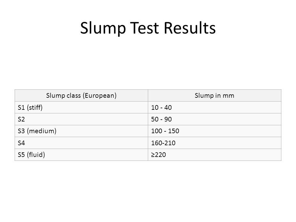 Slump Test Results Slump class (European)Slump in mm S1 (stiff)10 - 40 S250 - 90 S3 (medium)100 - 150 S4160-210 S5 (fluid)≥220