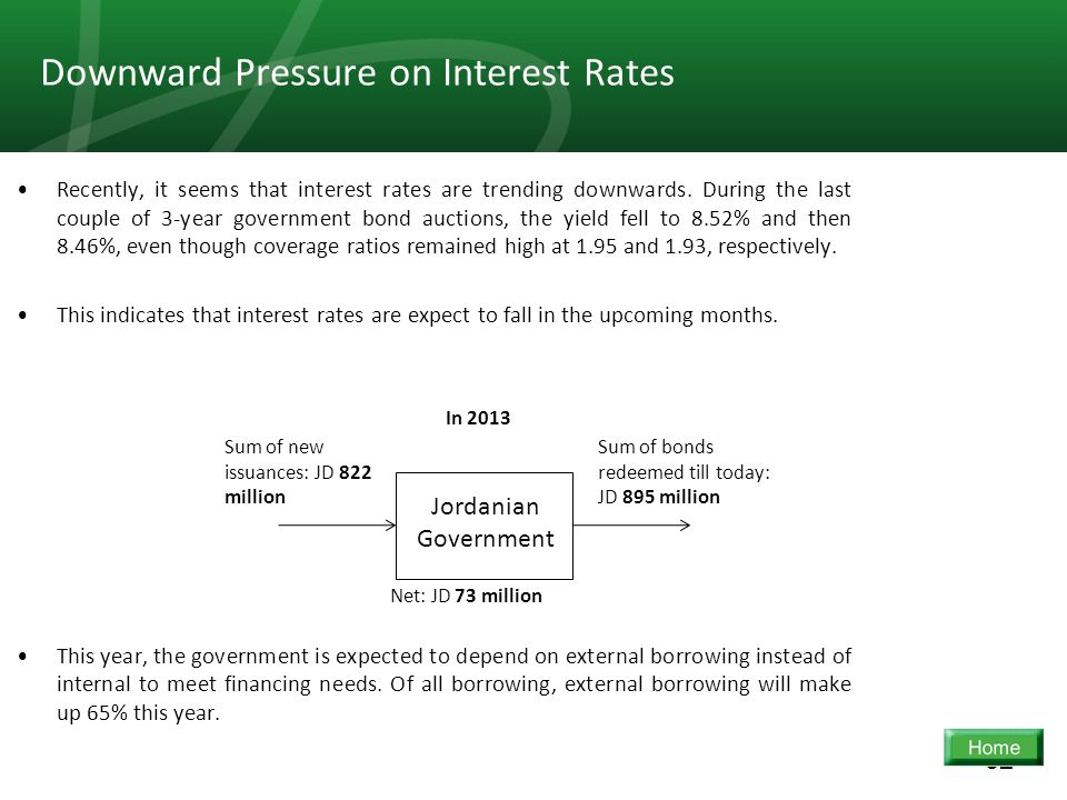 32 Downward Pressure on Interest Rates Recently, it seems that interest rates are trending downwards.
