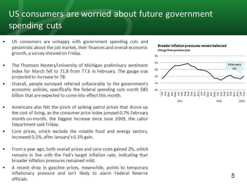 36 Prime Lending Rates