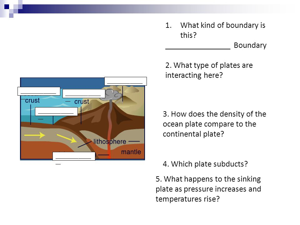 1.What kind of boundary is this? ________________ Boundary 2. What type of plates are interacting here? 3. How does the density of the ocean plate com