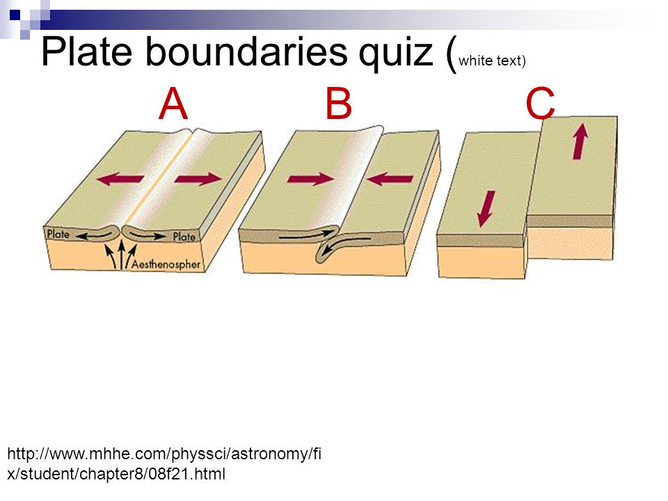 Plate boundaries quiz ( white text) 1. Which diagram shows a convergent boundary? 2. Which is a divergent boundary? 3. Which is a transform boundary?