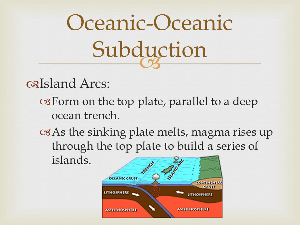   Island Arcs:  Form on the top plate, parallel to a deep ocean trench.  As the sinking plate melts, magma rises up through the top plate to build