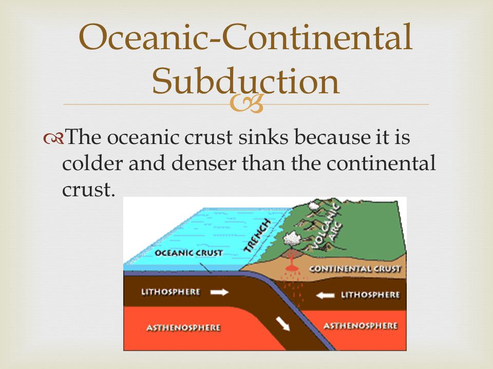   The oceanic crust sinks because it is colder and denser than the continental crust. Oceanic-Continental Subduction