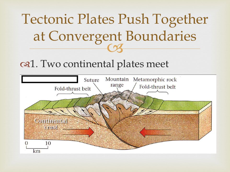   1. Two continental plates meet Tectonic Plates Push Together at Convergent Boundaries