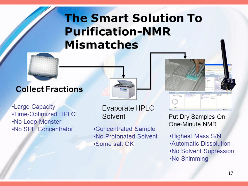 17 The Smart Solution To Purification-NMR Mismatches Collect Fractions Put Dry Samples On One-Minute NMR Large Capacity Time-Optimized HPLC No Loop Monster No SPE Concentrator Concentrated Sample No Protonated Solvent Some salt OK Highest Mass S/N Automatic Dissolution No Solvent Supression No Shimming Evaporate HPLC Solvent