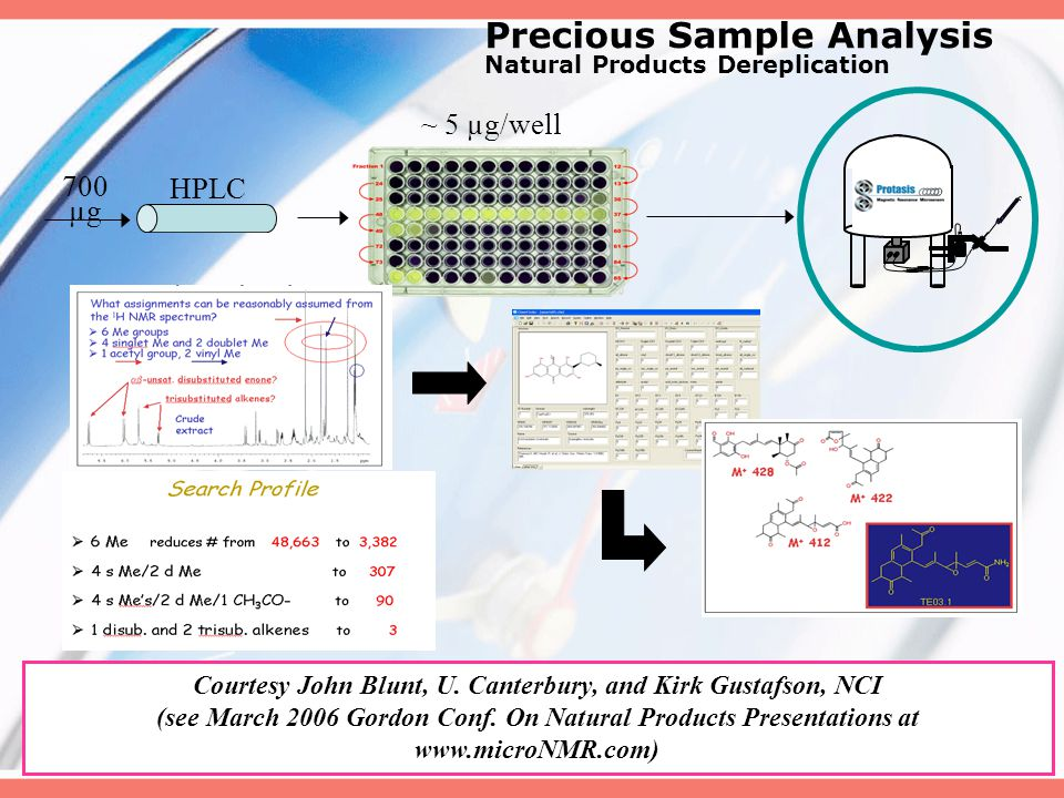 20 Precious Sample Analysis Natural Products Dereplication HPLC 700 µg ~ 5 µg/well Courtesy John Blunt, U.
