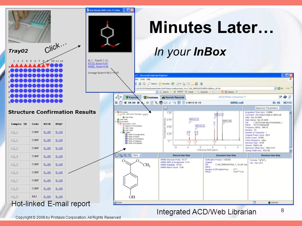 8 Click… Minutes Later… In your InBox Hot-linked E-mail report Integrated ACD/Web Librarian Copyright © 2006 by Protasis Corporation, All Rights Reserved