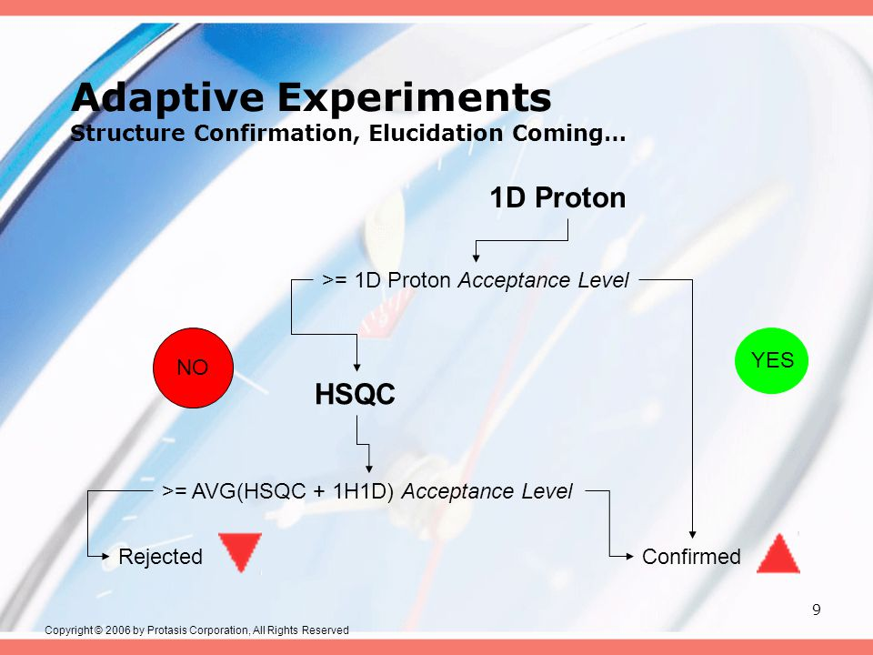9 Adaptive Experiments Structure Confirmation, Elucidation Coming… 1D Proton >= 1D Proton Acceptance Level HSQC ConfirmedRejected >= AVG(HSQC + 1H1D) Acceptance Level YES NO Copyright © 2006 by Protasis Corporation, All Rights Reserved
