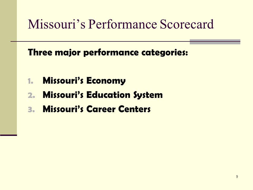 20 Missouri's Performance Scorecard Rose Marie Hopkins Executive Director Missouri Training and Employment Council PO Box 1087 Jefferson City, MO 65102 573.526.8229 rose.marie.hopkins@ded.mo.gov www.mtec.ded.mo.gov
