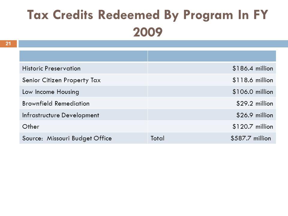 Tax Credits Redeemed By Program In FY 2009 Historic Preservation$186.4 million Senior Citizen Property Tax$118.6 million Low Income Housing$106.0 million Brownfield Remediation$29.2 million Infrastructure Development$26.9 million Other$120.7 million Source: Missouri Budget OfficeTotal $587.7 million 21