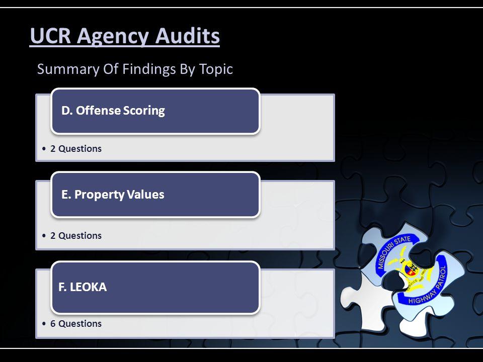 2 Questions D. Offense Scoring 2 Questions E. Property Values 6 Questions F.
