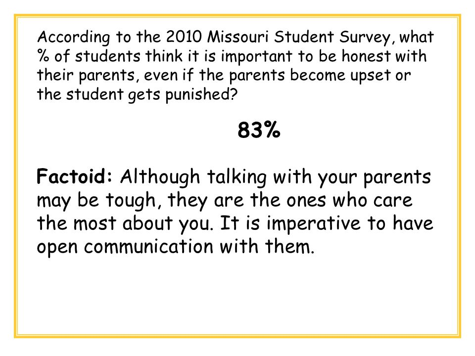According to the 2010 Missouri Student Survey, what % of students think it is important to be honest with their parents, even if the parents become up