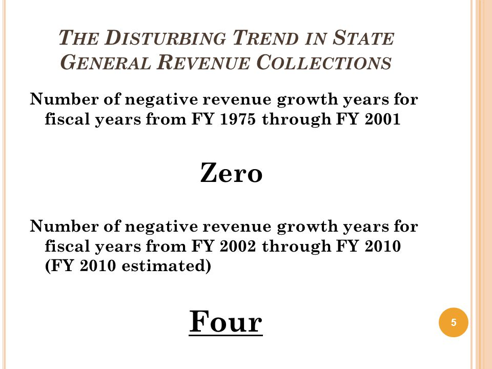 T HE D ISTURBING T REND IN S TATE G ENERAL R EVENUE C OLLECTIONS Number of negative revenue growth years for fiscal years from FY 1975 through FY 2001 Zero Number of negative revenue growth years for fiscal years from FY 2002 through FY 2010 (FY 2010 estimated) Four 5