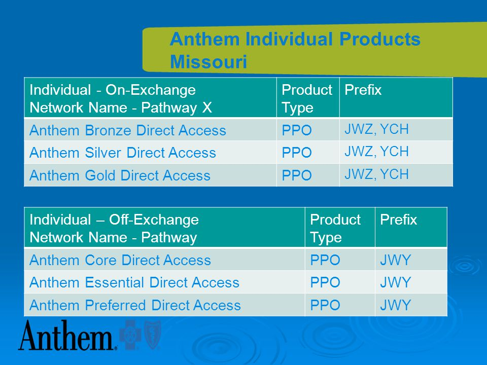 Small Group - On-Exchange Network Name – Blue Preferred Product Type Prefix Anthem Bronze Direct AccessPPOJWU Anthem Silver Direct AccessPPOJWU Anthem
