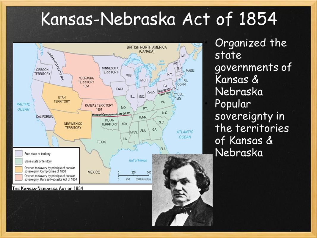 Kansas-Nebraska Act of 1854 Organized the state governments of Kansas & Nebraska Popular sovereignty in the territories of Kansas & Nebraska
