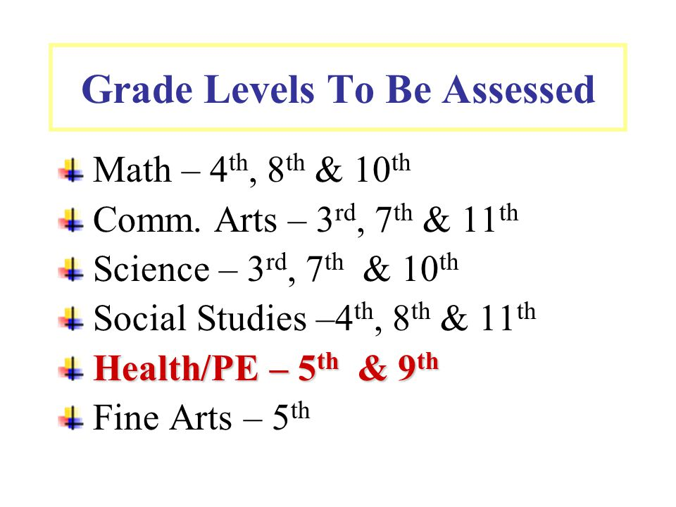Grade Levels To Be Assessed Math – 4 th, 8 th & 10 th Comm. Arts – 3 rd, 7 th & 11 th Science – 3 rd, 7 th & 10 th Social Studies –4 th, 8 th & 11 th