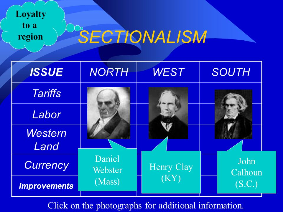 SECTIONALISM ISSUENORTHWESTSOUTH Tariffs Labor Western Land Currency Improvements Daniel Webster (Mass) Henry Clay (KY) John Calhoun (S.C.) Loyalty to a region Click on the photographs for additional information.