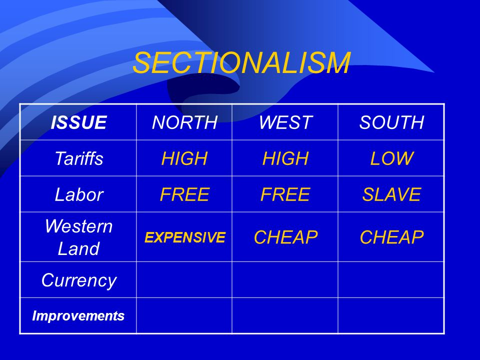 SECTIONALISM ISSUENORTHWESTSOUTH TariffsHIGH LOW LaborFREE SLAVE Western Land EXPENSIVE CHEAP Currency Improvements