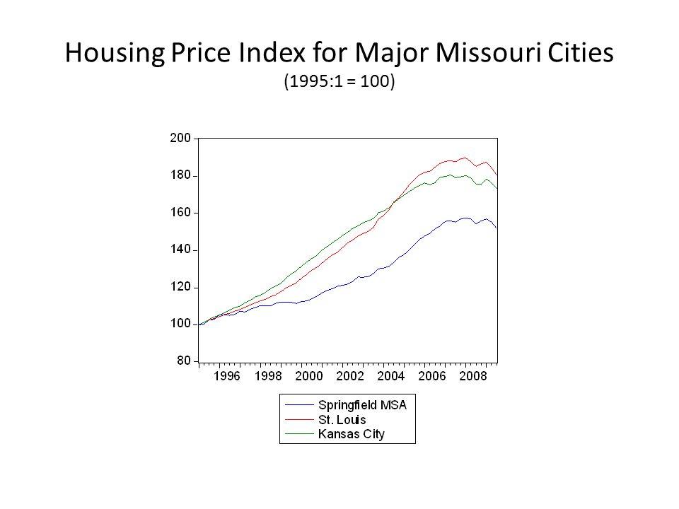 Change in Missouri Employment (Nov 2007 to Oct 2009)