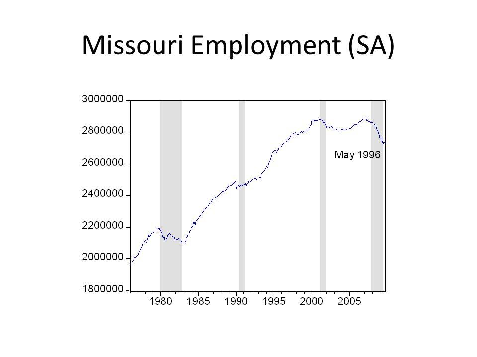 Missouri SA employment Jan 00 to Oct 09