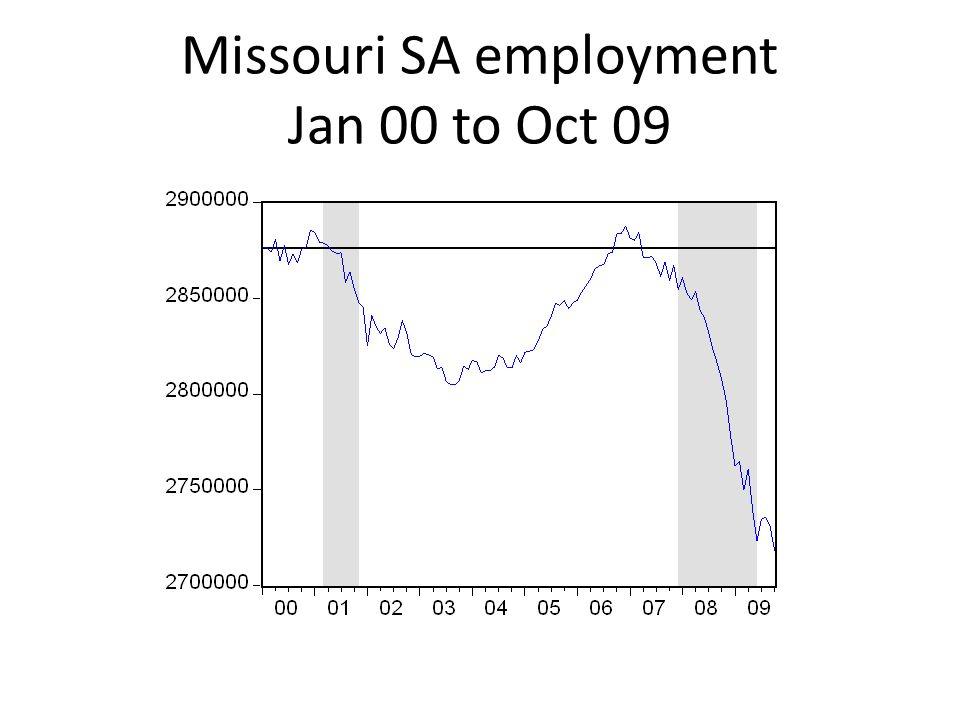 Missouri Employment SA Jan 00 to Oct 09